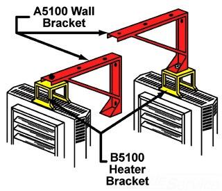 A5120 TPI WALL MTNG BRKT