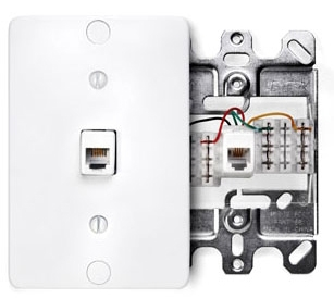 Wall Plate and Jack