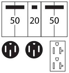 Midwest Electric Products U004CTL010 50/50/20GFCI 120 Amp Surface Unmetered Power Outlet