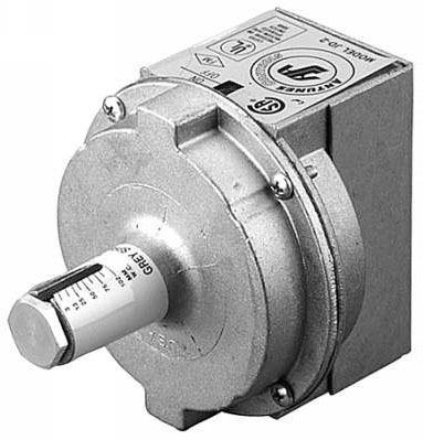Zone Panel Static Pressure Control