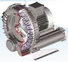 SCL06-PC DELTA 1/3HP 39 CFM REGENERATV BLOWER W/ POWER CORD F/ E50, E60, E75 ECOPOD