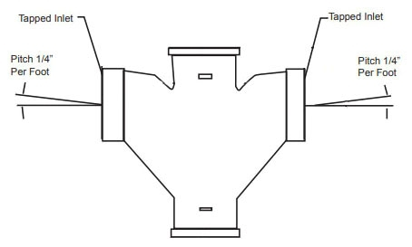 Domestic No Hub Cast Iron Fittings
