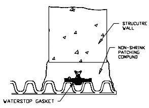 """12"""" Diameter, Drain Waterstop Gasket"""