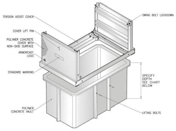 "36"" x 60"" x 48"", Polymer Concrete, Open Bottom, Vault Assembly"