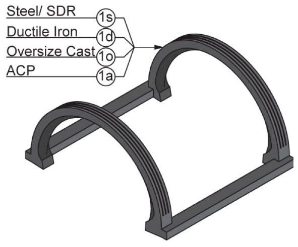 """8"""", Gasket for Steel/SDR Pipe"""