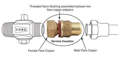 "3/4"", Female Flared x Female Flared, Lead-Free, 150 PSI, Service Insulator"