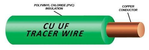 14 AWG, Purple, Tracer Wire