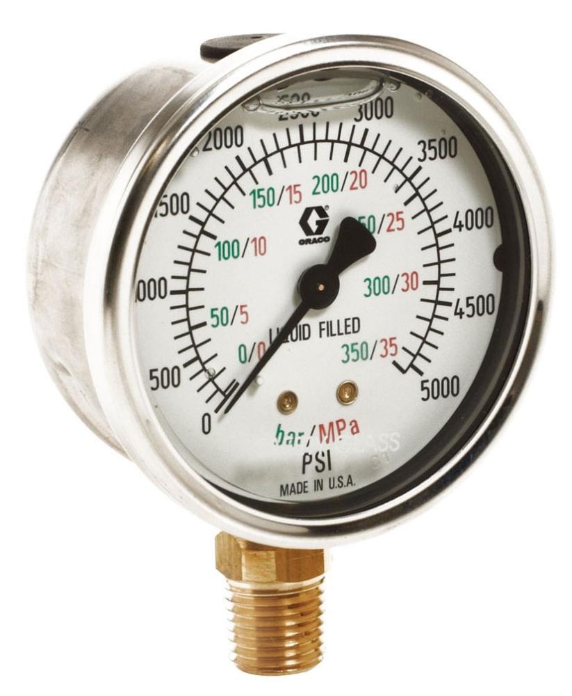 Pressure and Vacuum Measuring