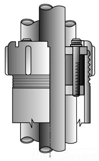 O-Z/Gedney CSBG-400P-0 Conduit Sealing Bushing